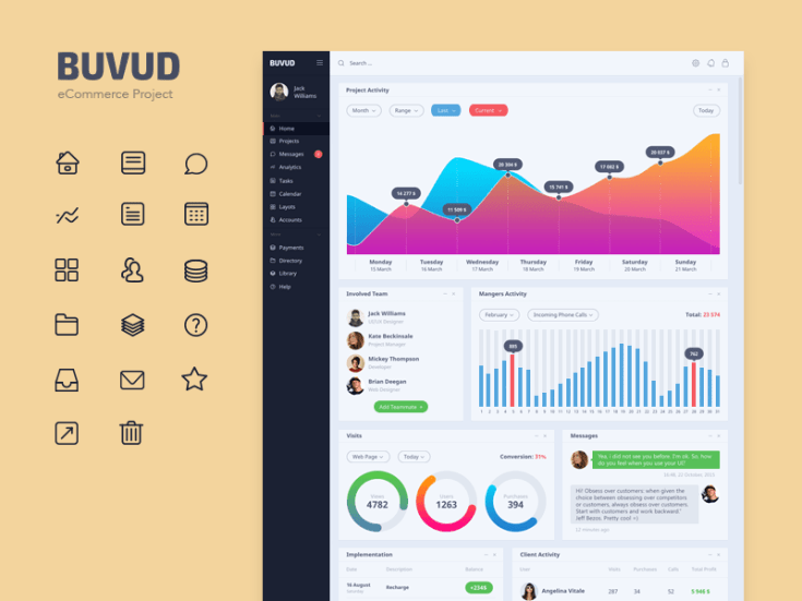 Free Activity Dashboard Template