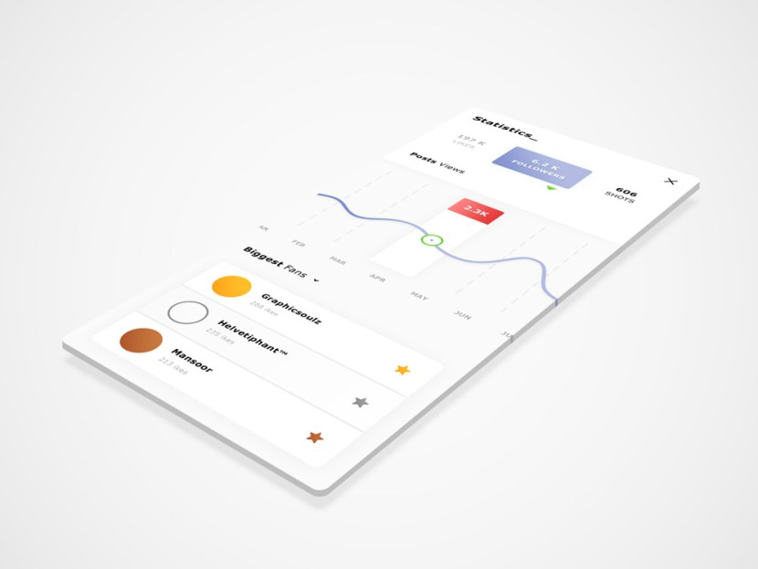 Statistics App UI Design