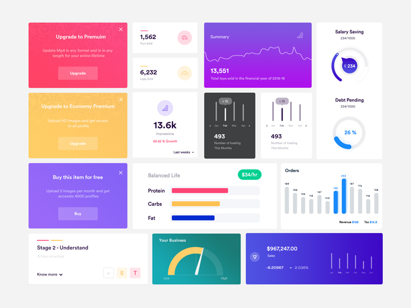 Free Dashboard Element UI kit