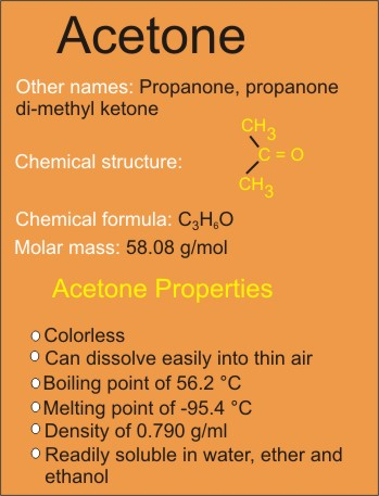 Acetone formula, structure, and properties.