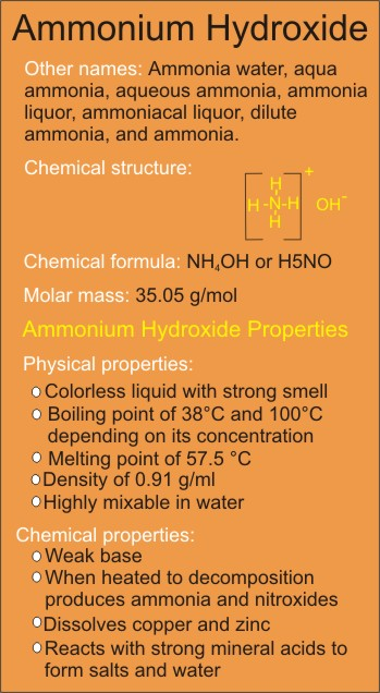 Ammonium hydroxide hazards.
