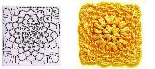 Crochet Coaster Pattern Graph 3