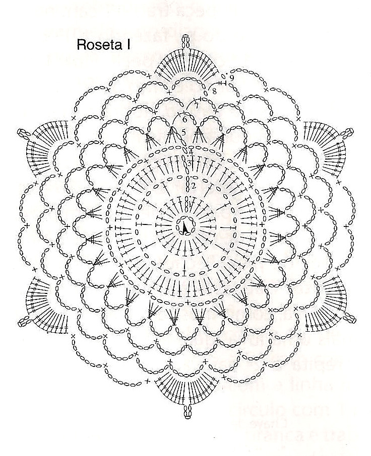 01 For This Beautiful Crochet Blouse Pattern Free See The Step