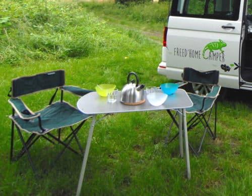 kit-camping-copie-e1586975523948 Les options pour road trip en van