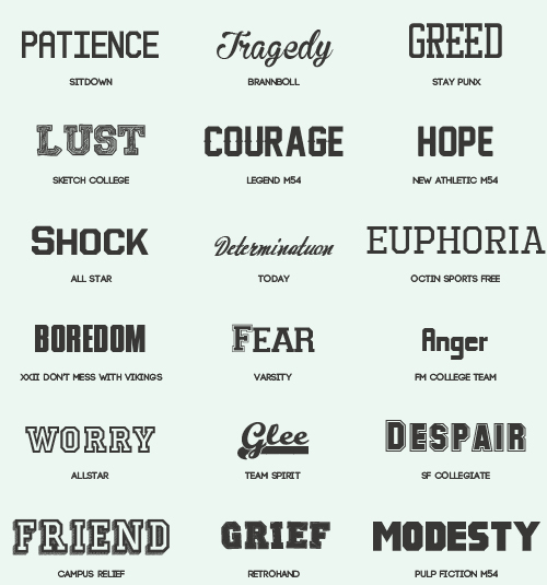 Download Commonly free fonts pack - Other Font free download