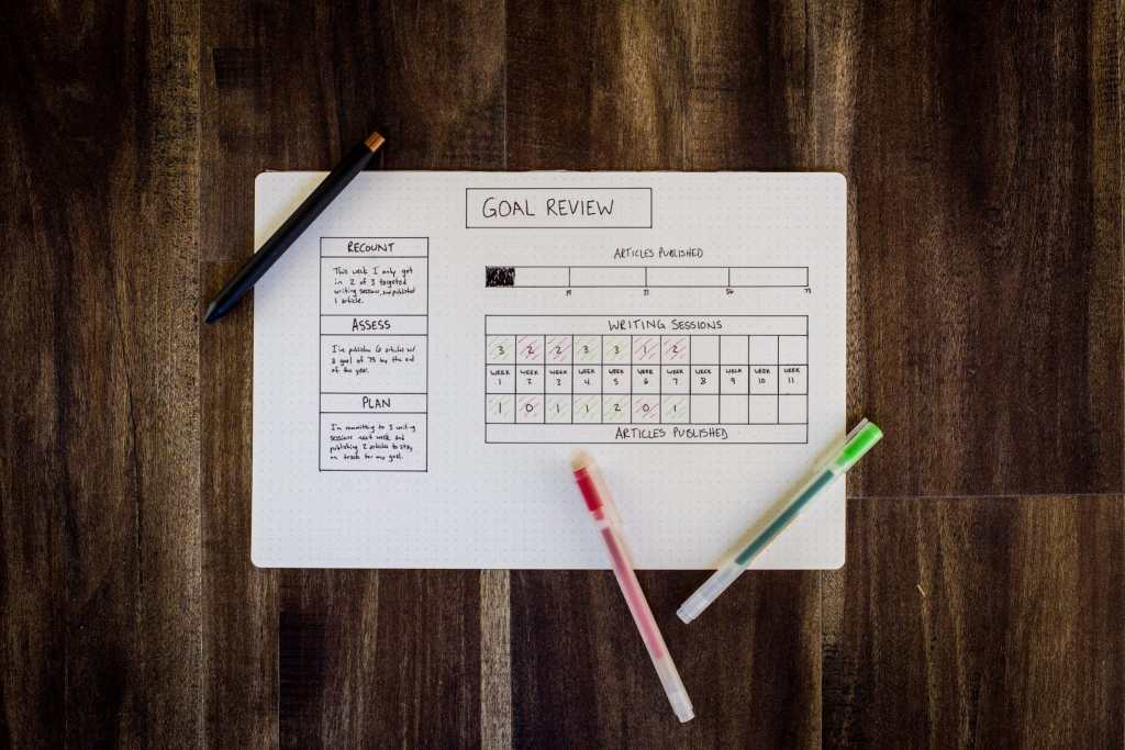 Prioritizing your time with planning and goal review