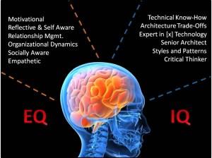 EQ IQ