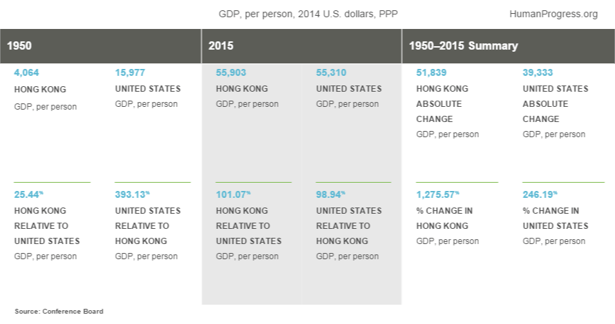 GDP per person 2014 bby nation