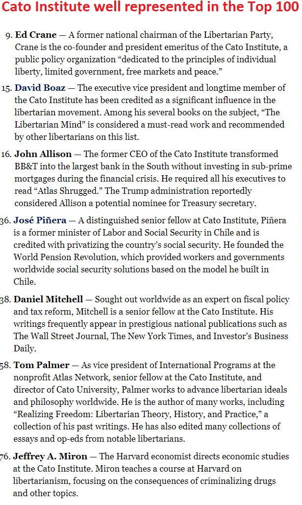 the top libertarians international liberty i m honored to be on the list though i wonder if i m there because i m noisy rather than competent that being said given the expansion of government