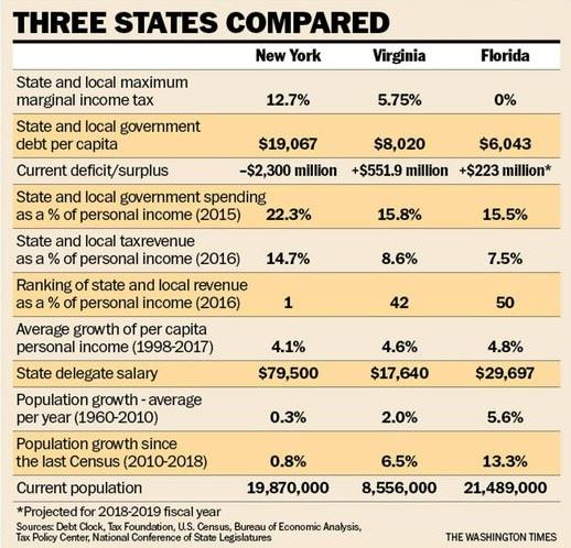 Florida no dating policy