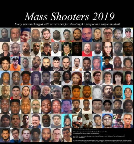 Photos of Every Mass Shooter from 2019-2020 PROVES Who Commits Most Mass Shootings in the America…This Might Shock You