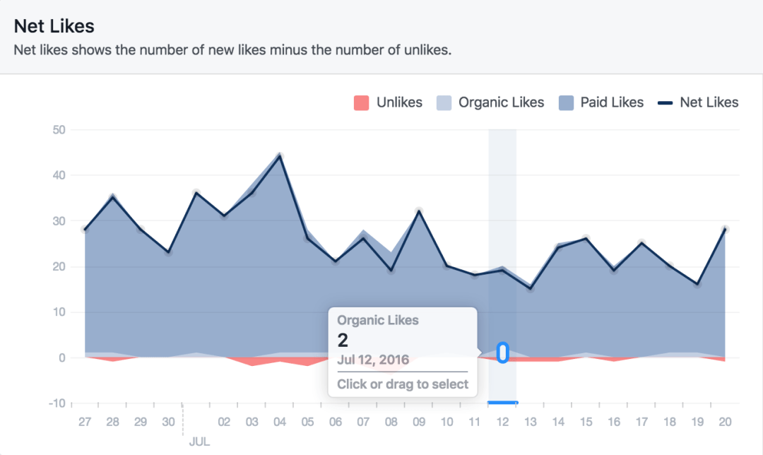 podcasting-facebook-like-campaigns-not-enough-organic-growth