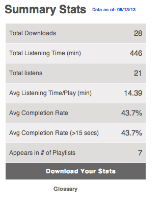 Stitcher Download Stats