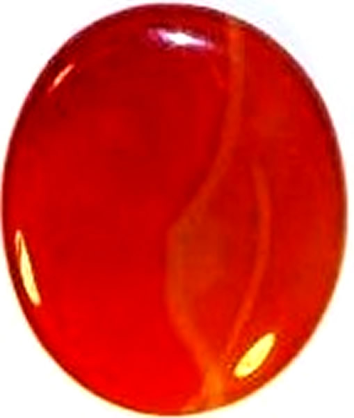 Gemstone Chart