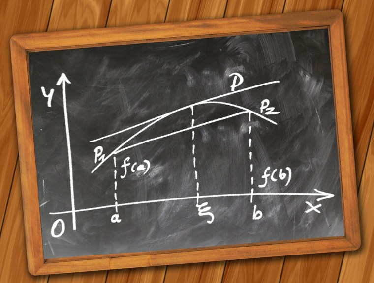 Outsource PPC learning curve