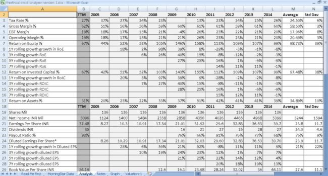 Stock Analysis Excel Template  multiple stock quote