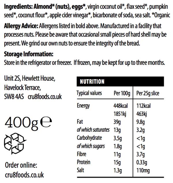 Paleo Original Nutrition Sept 2020