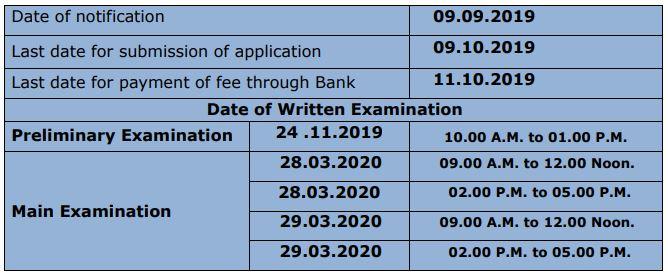 Important Dates And Times TNPSC Civil Judge Recruitment