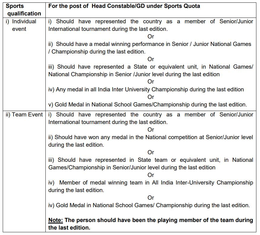 CISF Head Constable Proficiency in Sports