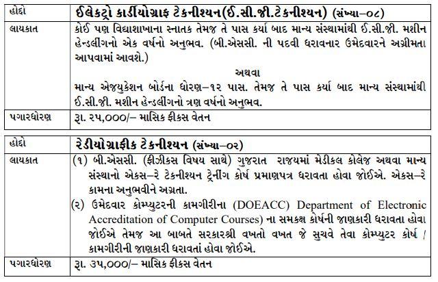 Surat Municipal Corporation Recruitment 2020 - 10 ECG Technician, Radiographic Technician Posts @suratmunicipal.gov.in