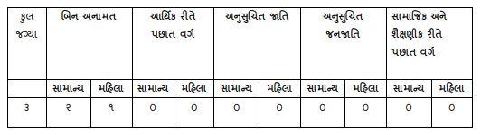 BMC Paediatrician Recruitment 2020 - 03 Child Doctor Jobs in Bhavnagar
