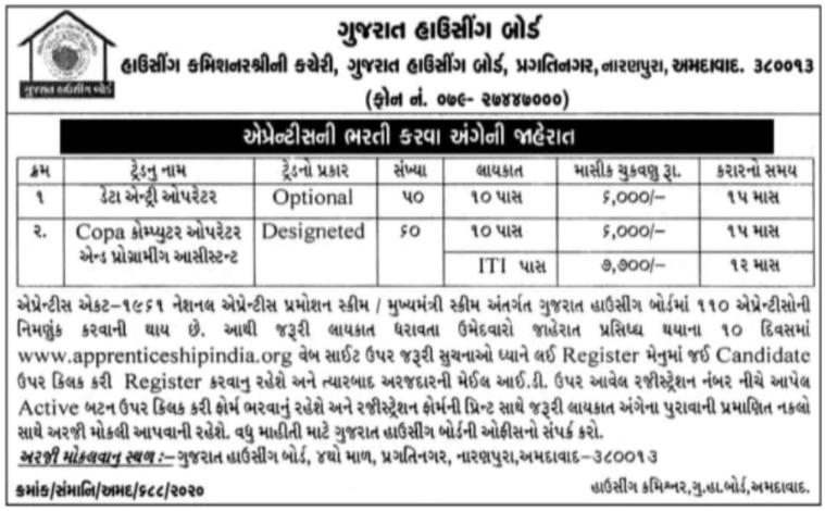 Gujarat Housing Board 110 Apprentice Bharti 2020 For 10th - ITI Pass