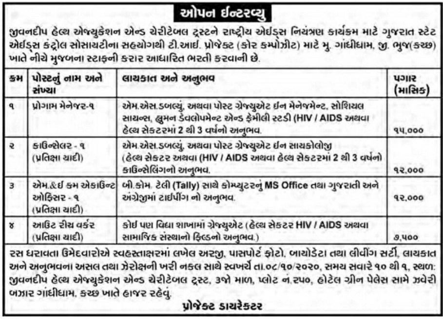 Jeevandeep Health Education & Charitable Trust, Gandhidham Recruitment 2020
