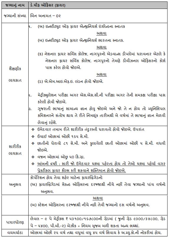 Ahmedabad Dy. Chief Officer (Fire) Vacancy 2020