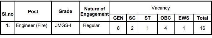 SBI Engineer Recruitment 2021 - 16 Engineer (Fire) Posts in SBI Careers