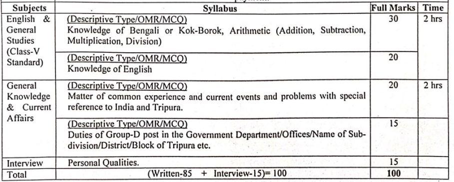 tripura mts jobs exam pattern & Syllabus