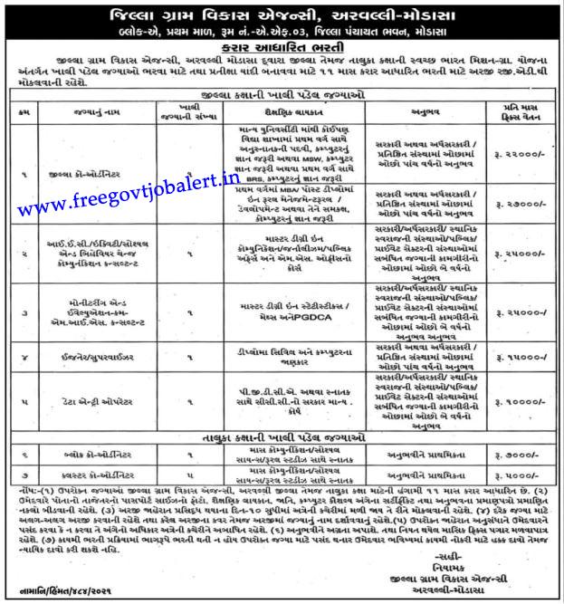 DRDA Aravalli-Modasa Recruitment 2021 - 11 Data Entry Operator, Engineer Supervisor & Other Posts
