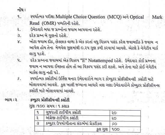 Gramseva Mahavidyalaya Amrapur Recruitment 2021 Sr. Clerk, Stockman & Other Posts
