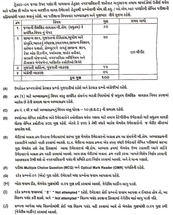 Jetpur Navagadh Nagarpalika Treasurer Exam Pattern & Syllabus 2021