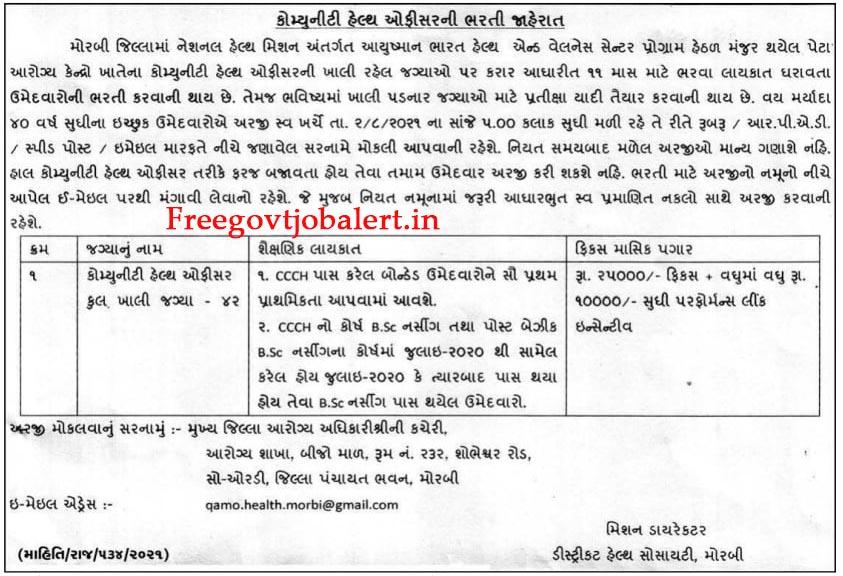 District Health Society Morbi Recruitment 2021 - 42 CHO Posts