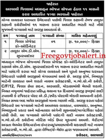 MDM Arvalli Scheme Recruitment 2021 - 6 Supervisor & Co-Ordinator Posts