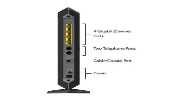 Netgear Nighthawk CM1150V 4 gigabit ethernet ports