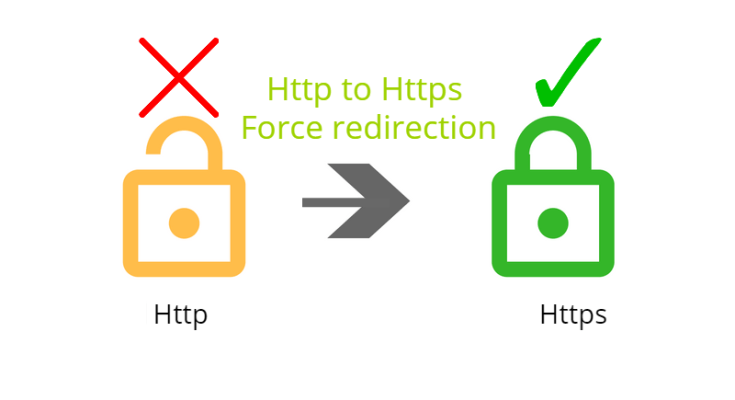 force site to use https instead of https Nepali freelancer - Freelance like pro