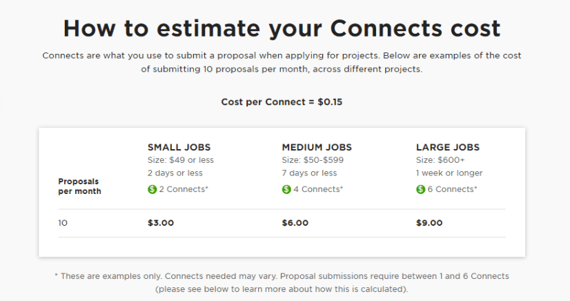 estimate-your-connects-cost
