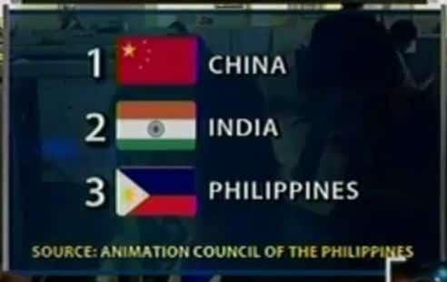 Rody Duterte fan made Anime