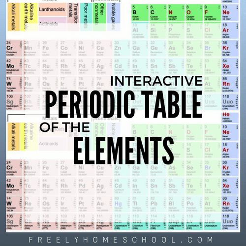 An interactive free periodic table of the elements freely homeschool urtaz Image collections