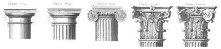 Masonic Orders of Architecture