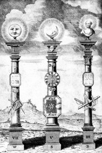 masonic pillars, degrees of Freemasonry, Masonic Symbols