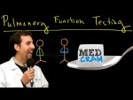 Pulmonary Function Test (PFT)