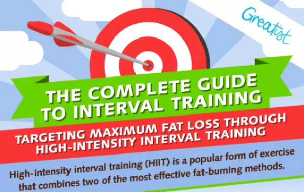 High-Intensity Interval Training, Tabata Method, Little Method, & Turbulence Training Explained…