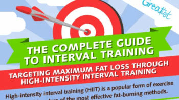 Guide to Interval Training