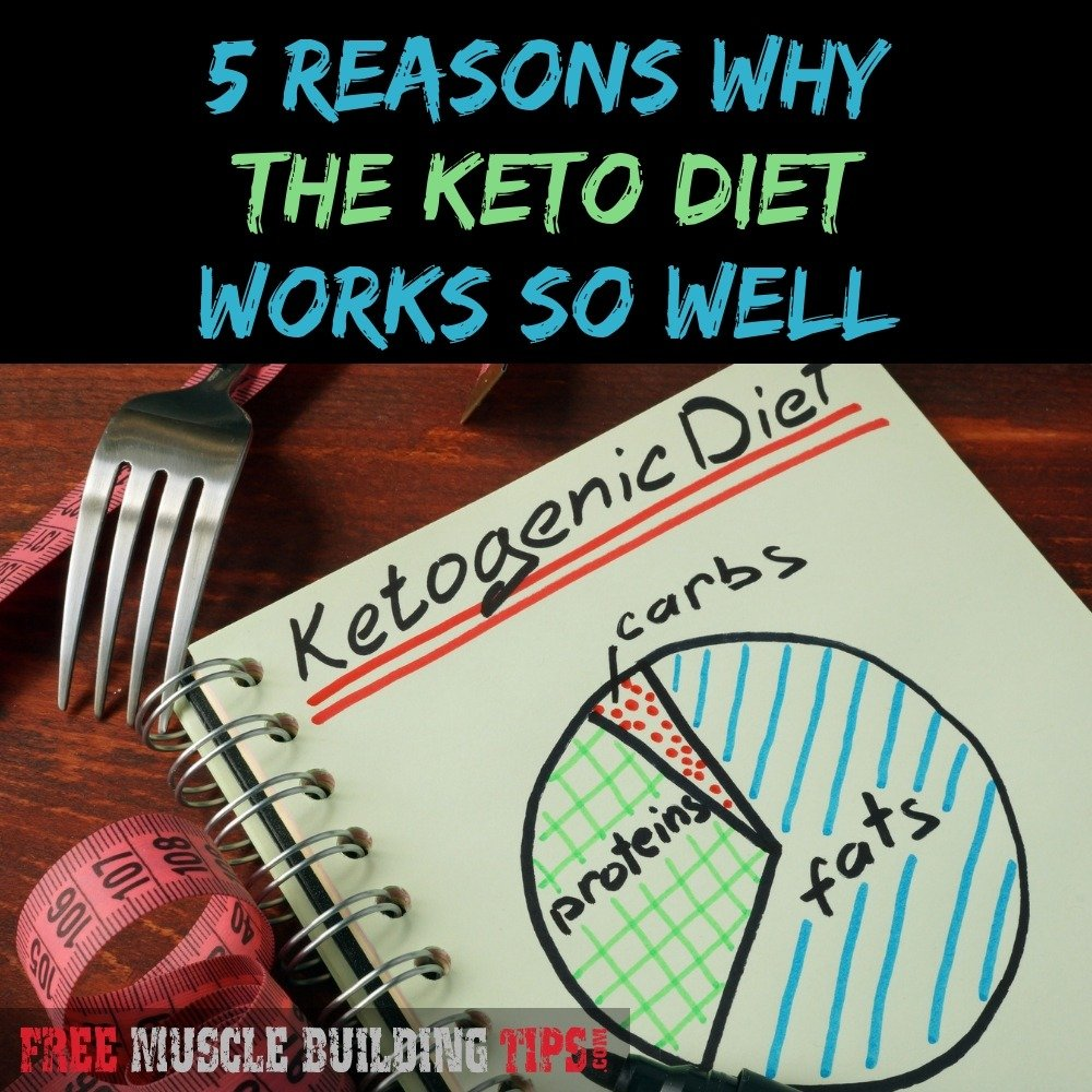 why keto works for weight loss