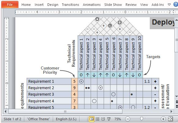 Pin Qfd House Of Quality Template On Pinterest Of Quality