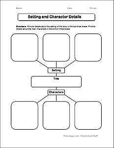 Setting And Character Development Worksheet