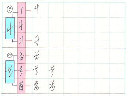 ペン字 漢字草書の偏
