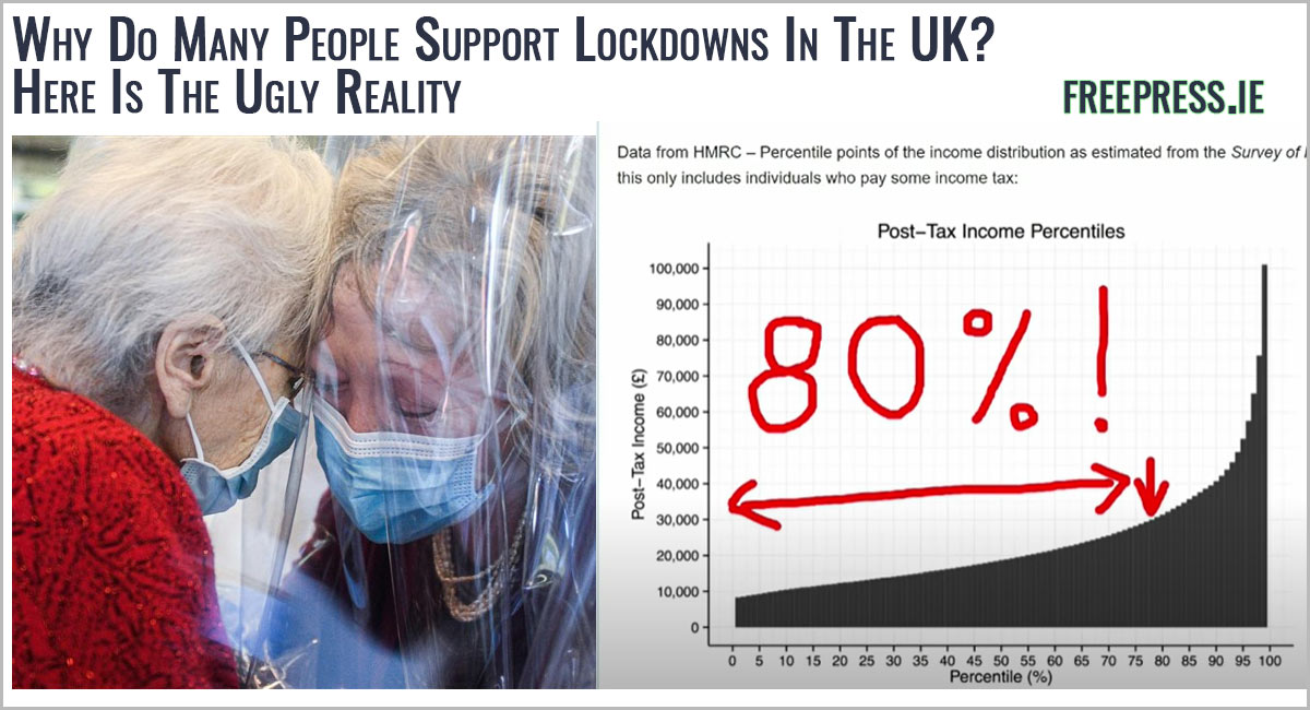 people-support-lockdowns